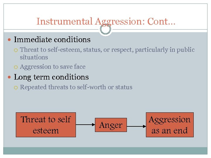 Instrumental Aggression: Cont… Immediate conditions Threat to self-esteem, status, or respect, particularly in public