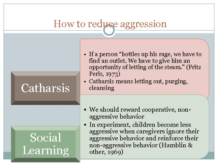 "How to reduce aggression Catharsis Social Learning • If a person ""bottles up his"