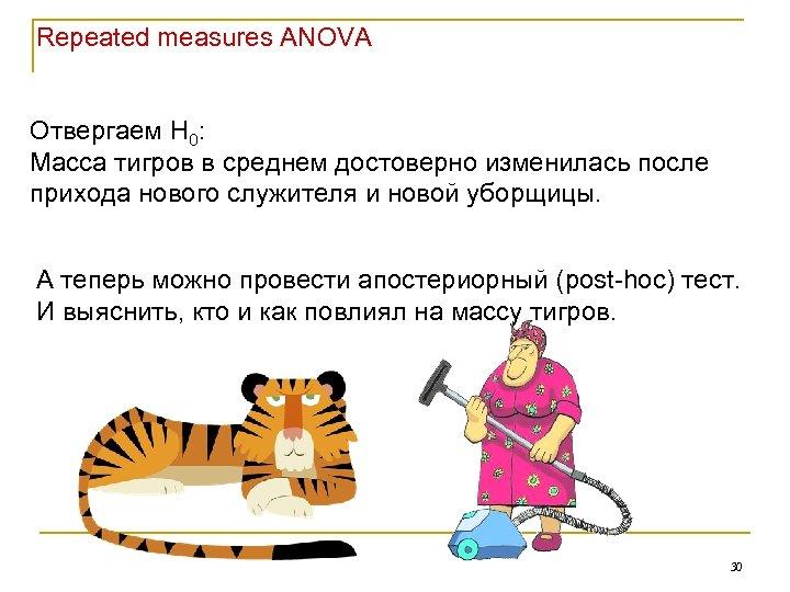 Repeated measures ANOVA Отвергаем Н 0: Масса тигров в среднем достоверно изменилась после прихода