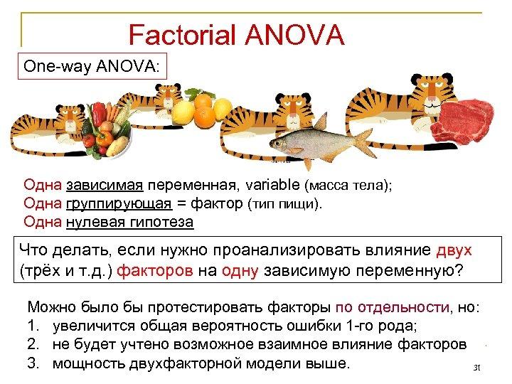 Factorial ANOVA One-way ANOVA: Одна зависимая переменная, variable (масса тела); Одна группирующая = фактор