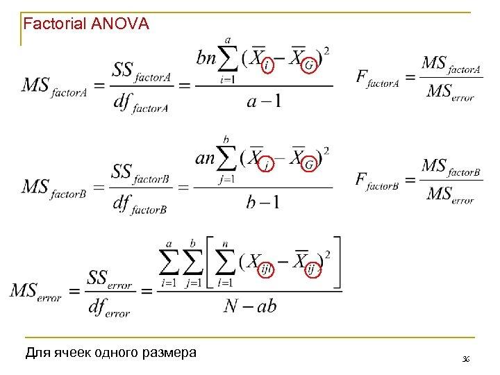 Factorial ANOVA Для ячеек одного размера 36