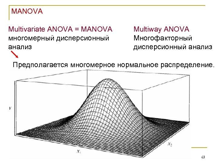 MANOVA Multivariate ANOVA = MANOVA многомерный дисперсионный анализ Multiway ANOVA Многофакторный дисперсионный анализ Предполагается