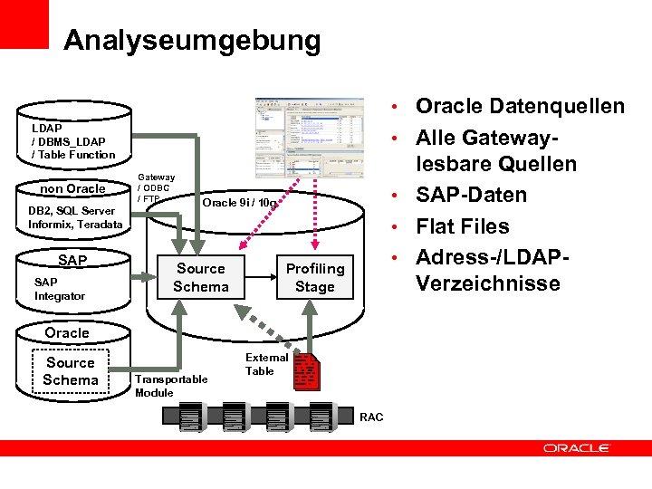 Analyseumgebung • Oracle Datenquellen LDAP / DBMS_LDAP / Table Function non Oracle DB 2,