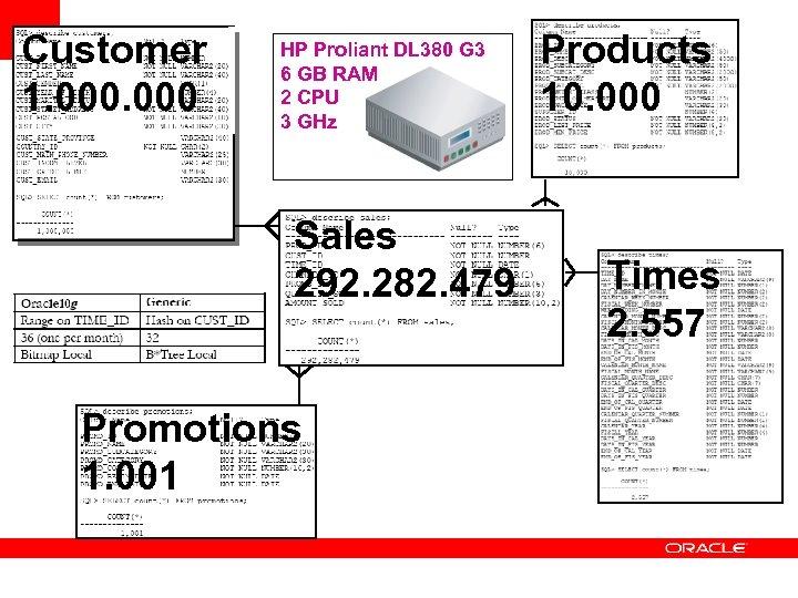 Customer 1. 000 HP Proliant DL 380 G 3 6 GB RAM 2 CPU