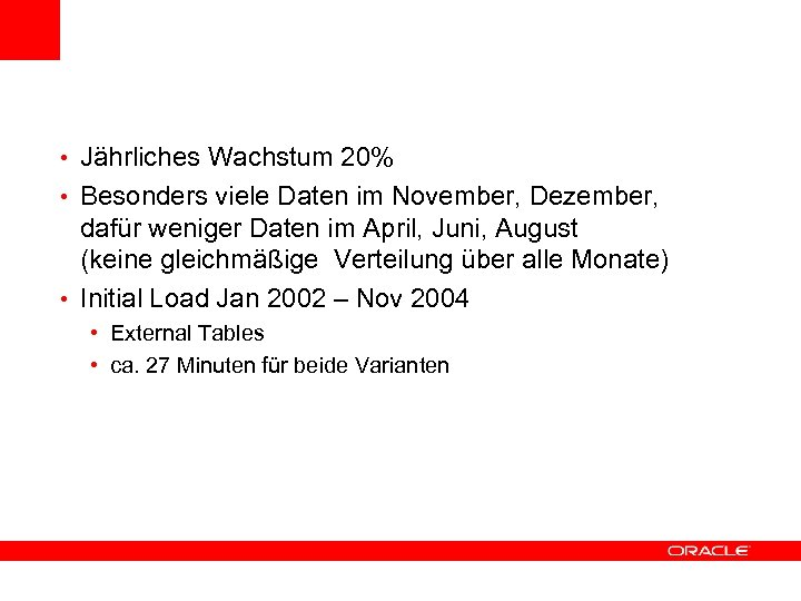 • Jährliches Wachstum 20% • Besonders viele Daten im November, Dezember, dafür weniger