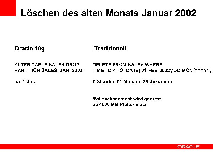 Löschen des alten Monats Januar 2002 Oracle 10 g Traditionell ALTER TABLE SALES DROP