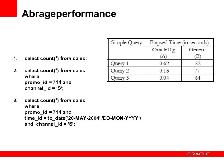 Abrageperformance 1. select count(*) from sales; 2. select count(*) from sales where promo_id =