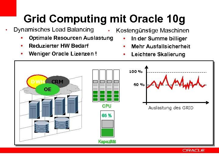 Grid Computing mit Oracle 10 g • Dynamisches Load Balancing • • Kostengünstige Maschinen
