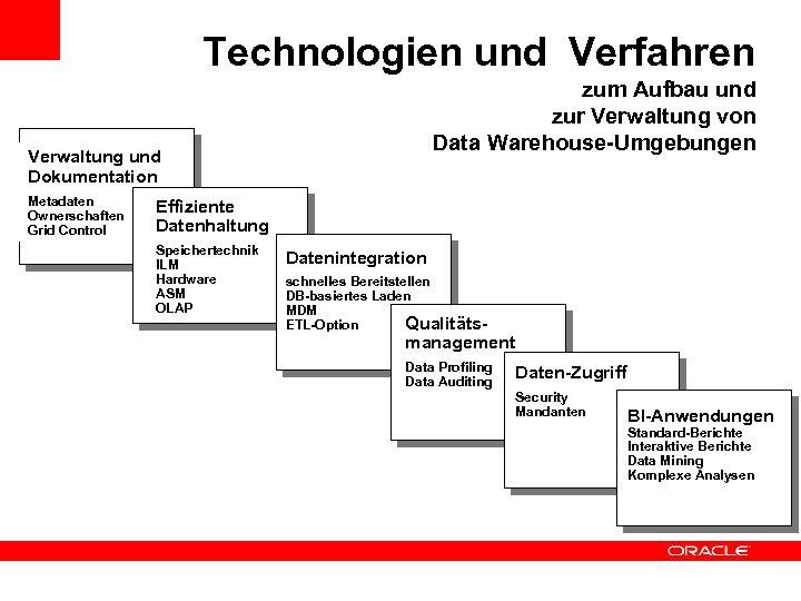 Technologien und Verfahren zum Aufbau und zur Verwaltung von Data Warehouse-Umgebungen Verwaltung und Dokumentation