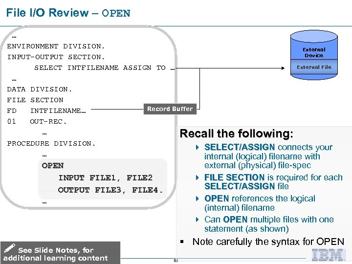 File I/O Review – OPEN … ENVIRONMENT DIVISION. External Device INPUT-OUTPUT SECTION. External File