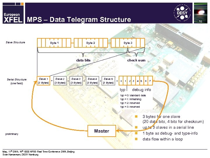 Machine Protection System for the XFEL MPS – Data Telegram Structure Slave Structure Byte