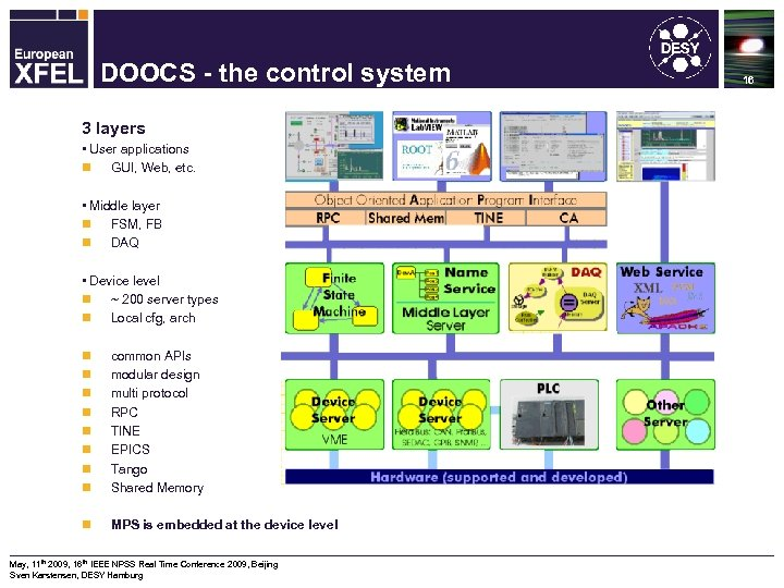 Machine Protection System for the XFEL DOOCS - the control system 3 layers •