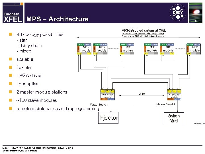 Machine Protection System for the XFEL MPS – Architecture n 3 Topology possibilities -