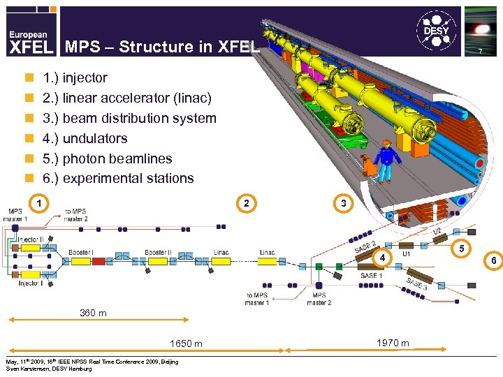 Machine Protection System for the XFEL MPS – Structure in XFEL n n n