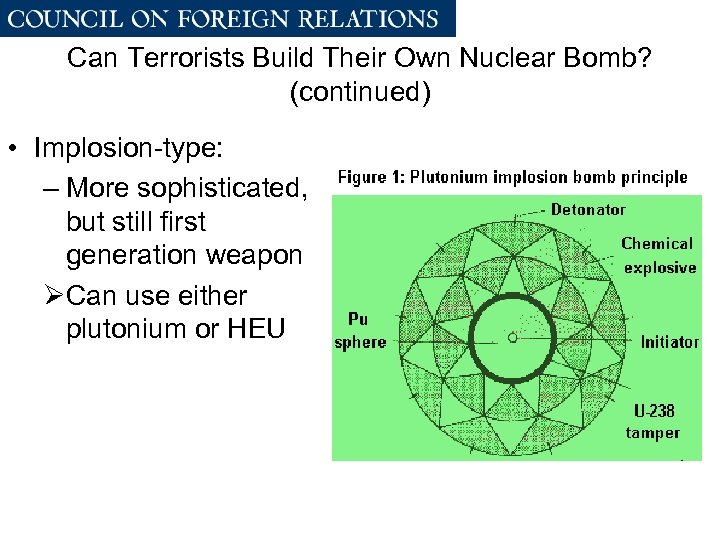 Can Terrorists Build Their Own Nuclear Bomb? (continued) • Implosion-type: – More sophisticated, but
