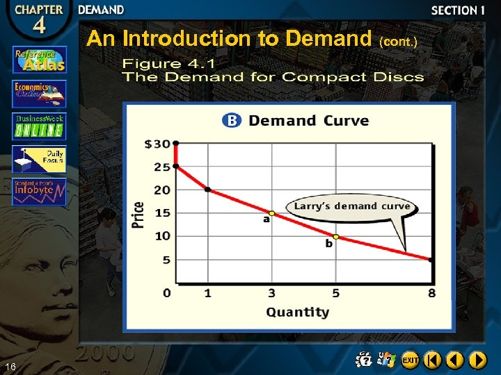 An Introduction to Demand (cont. ) 16