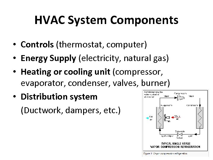 HVAC System Components • Controls (thermostat, computer) • Energy Supply (electricity, natural gas) •