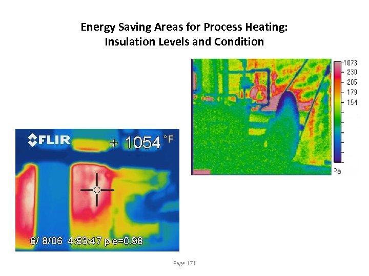 Energy Saving Areas for Process Heating: Insulation Levels and Condition Page 171