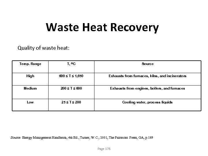 Waste Heat Recovery Quality of waste heat: Temp. Range T, ºC Source High 600