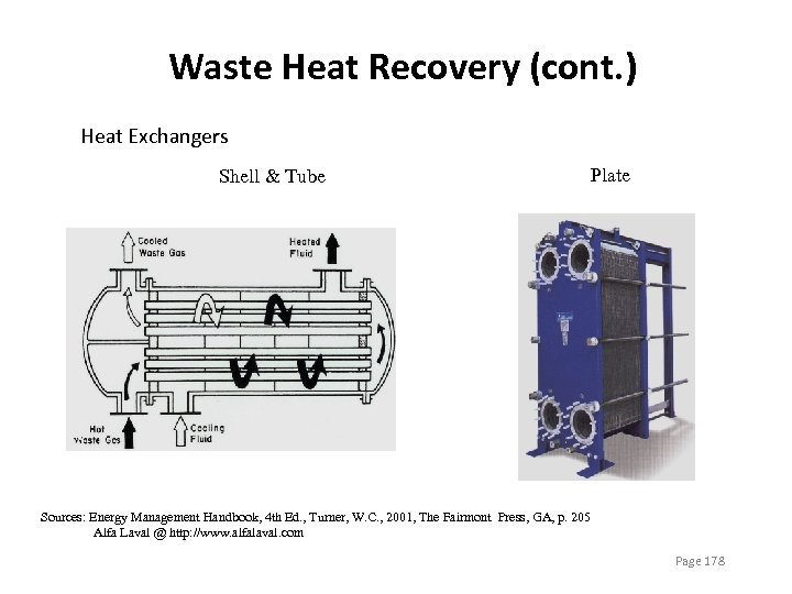 Waste Heat Recovery (cont. ) Heat Exchangers Shell & Tube Plate Sources: Energy Management
