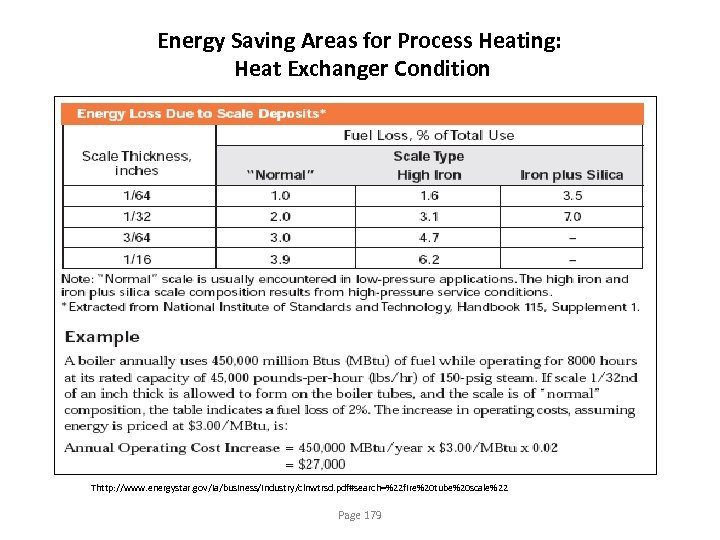 Energy Saving Areas for Process Heating: Heat Exchanger Condition Thttp: //www. energystar. gov/ia/business/industry/clnwtrsd. pdf#search=%22