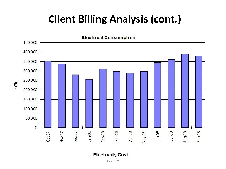 Client Billing Analysis (cont. ) Page 18