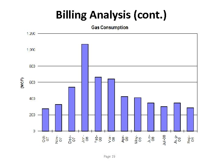 Billing Analysis (cont. ) Page 19