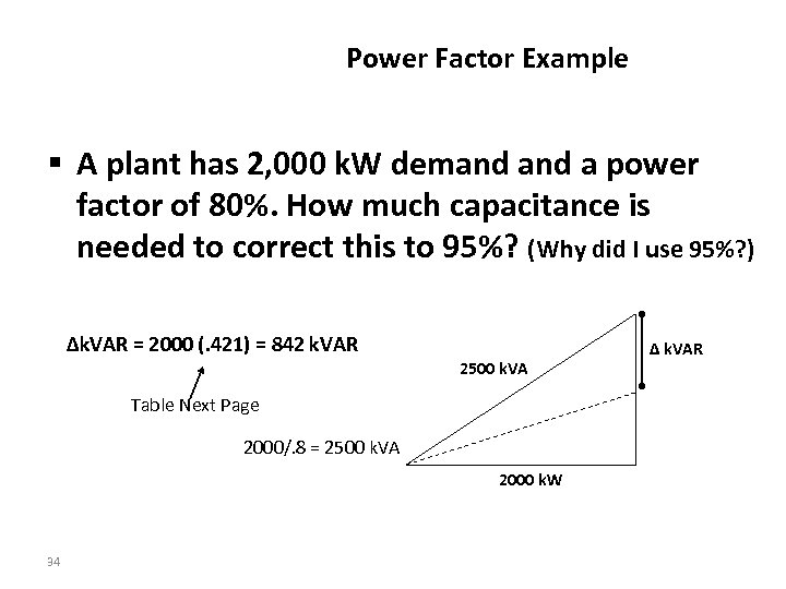 Power Factor Example § A plant has 2, 000 k. W demand a power