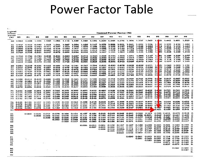 Power Factor Table 35