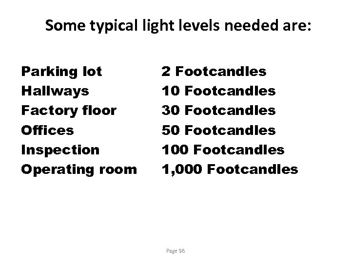 Some typical light levels needed are: Parking lot Hallways Factory floor Offices Inspection Operating