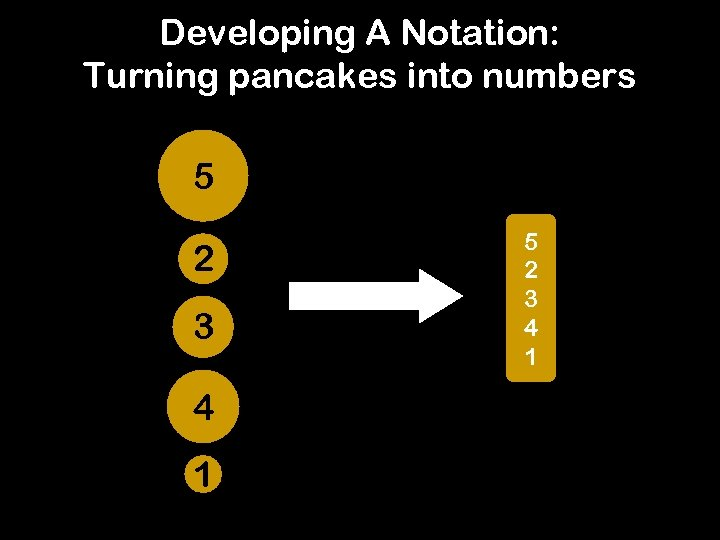 Developing A Notation: Turning pancakes into numbers 5 2 3 4 1