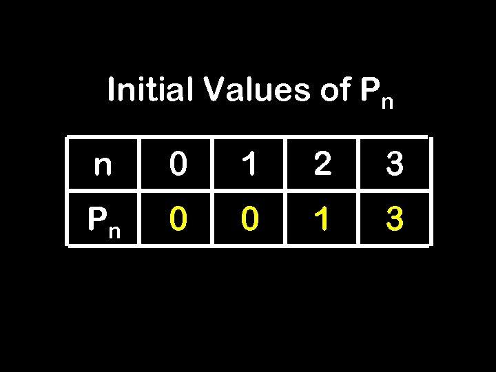 Initial Values of Pn n 0 1 2 3 Pn 0 0 1 3