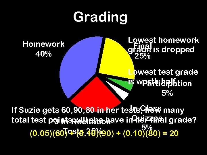 Grading Homework 40% Lowest homework Final grade is dropped 25% Lowest test grade is