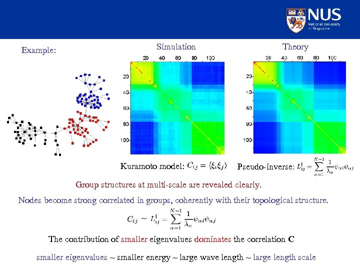 Simulation Example: Kuramoto model: Theory Pseudo-inverse: Group structures at multi-scale are revealed clearly. Nodes