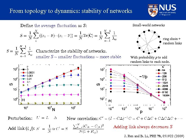 From topology to dynamics: stability of networks Define the average fluctuation as S: Small-world