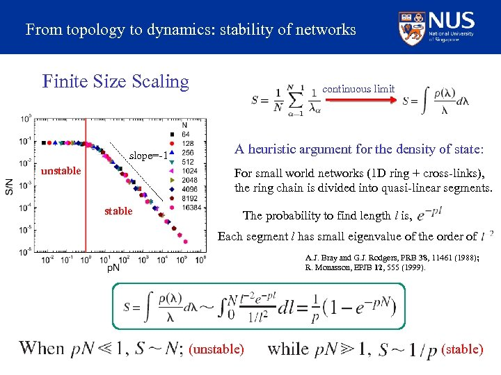 From topology to dynamics: stability of networks Finite Size Scaling slope=-1 unstable continuous limit