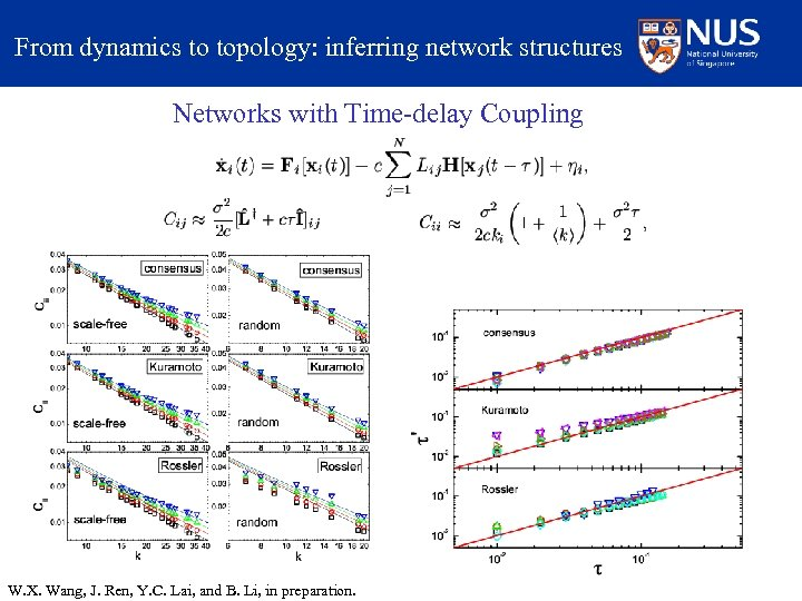 From dynamics to topology: inferring network structures Networks with Time-delay Coupling W. X. Wang,