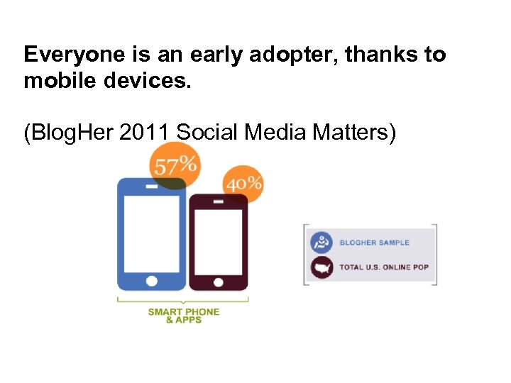 Everyone is an early adopter, thanks to mobile devices. (Blog. Her 2011 Social Media