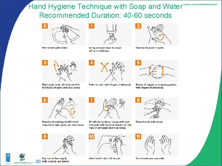 Hand Hygiene Technique with Soap and Water Recommended Duration: 40 -60 seconds