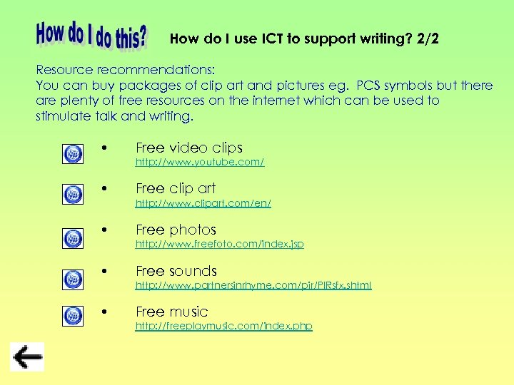 How do I use ICT to support writing? 2/2 Resource recommendations: You can buy