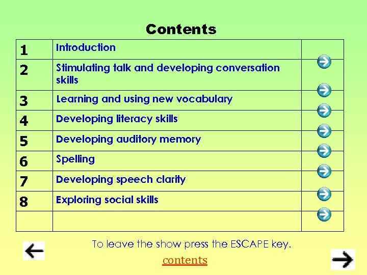 Contents 1 2 Introduction 3 4 5 6 7 8 Learning and using new