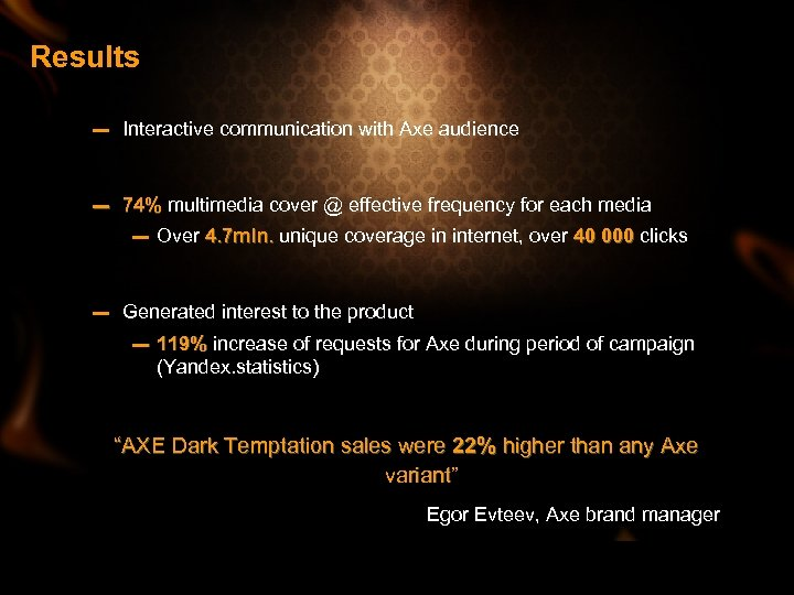 Results – Interactive communication with Axe audience – 74% multimedia cover @ effective frequency