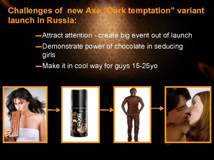 "Challenges of new Axe ""Dark temptation"" variant launch in Russia: – Attract attention -"