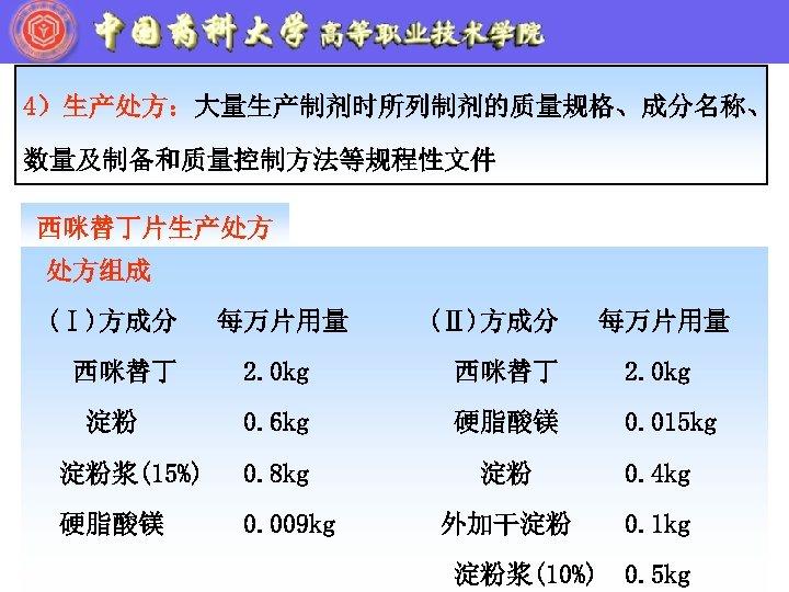 4)生产处方:大量生产制剂时所列制剂的质量规格、成分名称、 数量及制备和质量控制方法等规程性文件 西咪替丁片生产处方 处方组成 (Ⅰ)方成分 西咪替丁 每万片用量 (Ⅱ)方成分 每万片用量 2. 0 kg 西咪替丁 2.
