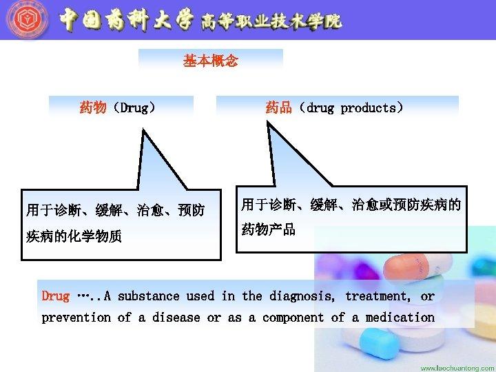 基本概念 药物(Drug) 用于诊断、缓解、治愈、预防 疾病的化学物质 药品(drug products) 用于诊断、缓解、治愈或预防疾病的 药物产品 Drug …. . A substance used