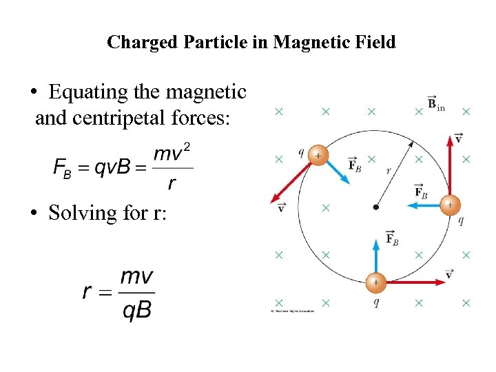 Charged Particle in Magnetic Field • Equating the magnetic and centripetal forces: • Solving