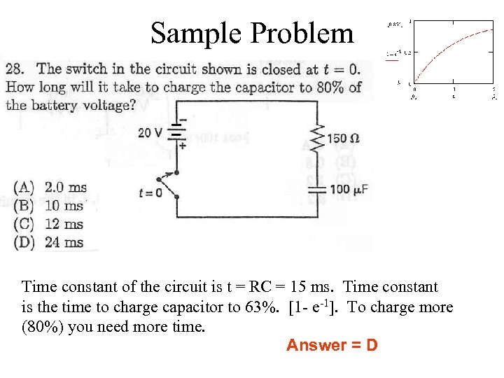Sample Problem Time constant of the circuit is t = RC = 15 ms.