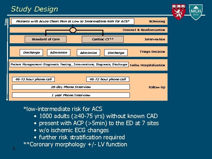 Time Study Design Patients with Acute Chest Pain at Low to Intermediate Risk for
