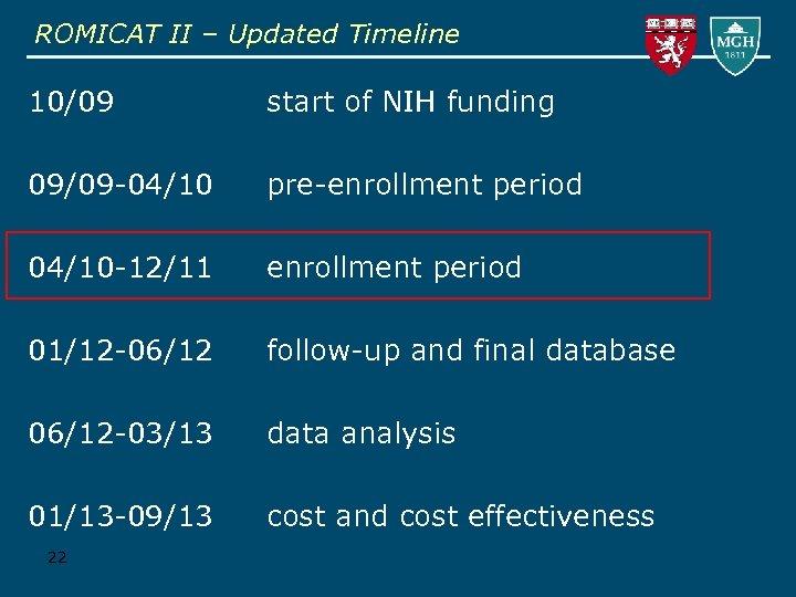 ROMICAT II – Updated Timeline 10/09 start of NIH funding 09/09 -04/10 pre-enrollment period