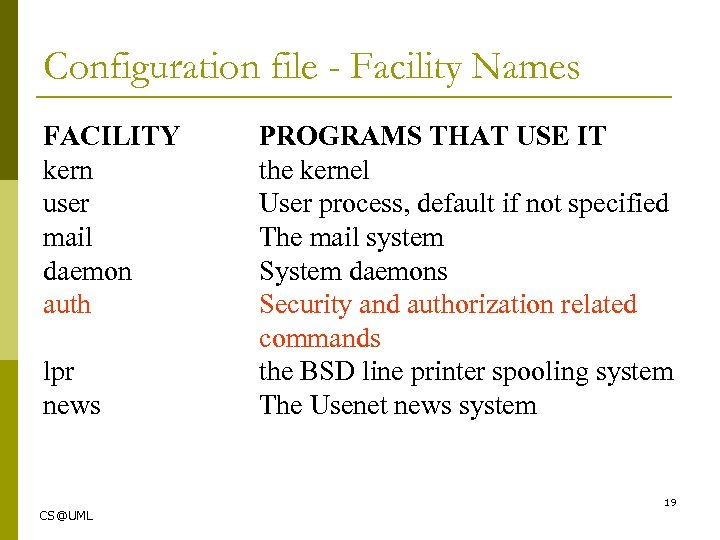 Configuration file - Facility Names FACILITY kern user mail daemon auth lpr news PROGRAMS